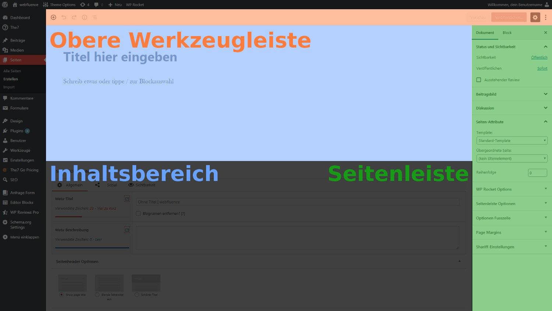 Aufbau des Gutenberg-Editors